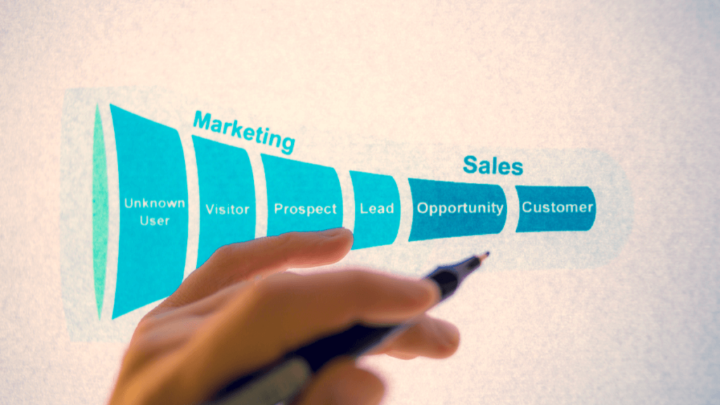 Buying Leads Bypasses Marketing