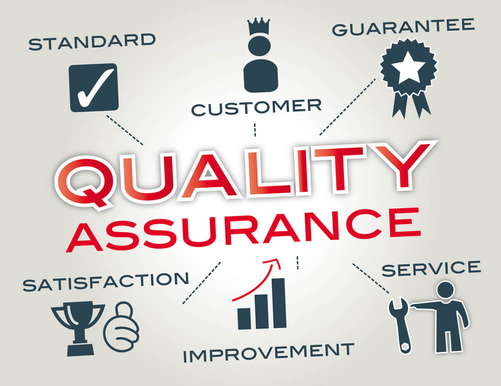 Top Three Reasons Why Quality Assurance Matters for Call-Based Leads