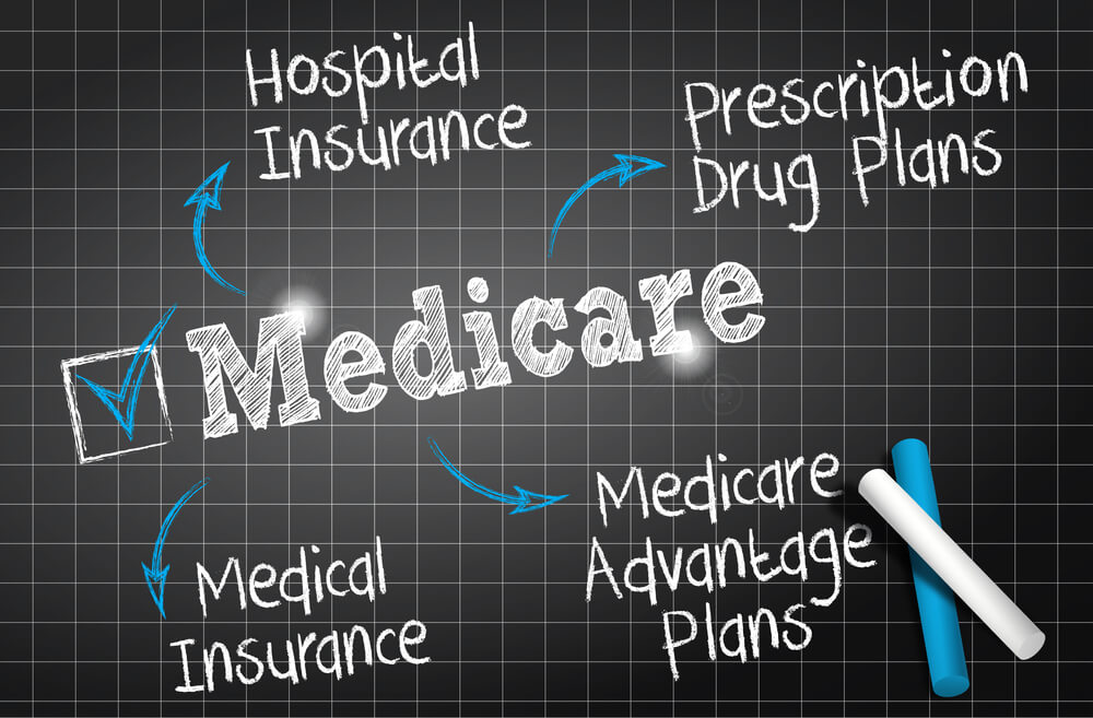 Why You Should Get Exclusive Real-Time Medicare Supplement Phone Leads