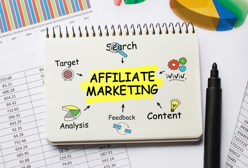 Affiliate Pay Per Call Marketing Terms Defined